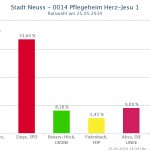 Ergebnis 0014 Pflegeheim Herz-Jesu 1